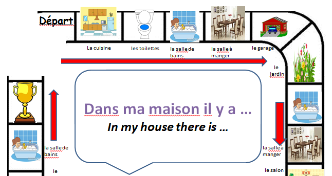 Rooms in the house (French) - dice game