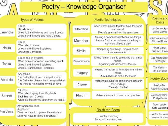 Poetry Knowledge Organiser