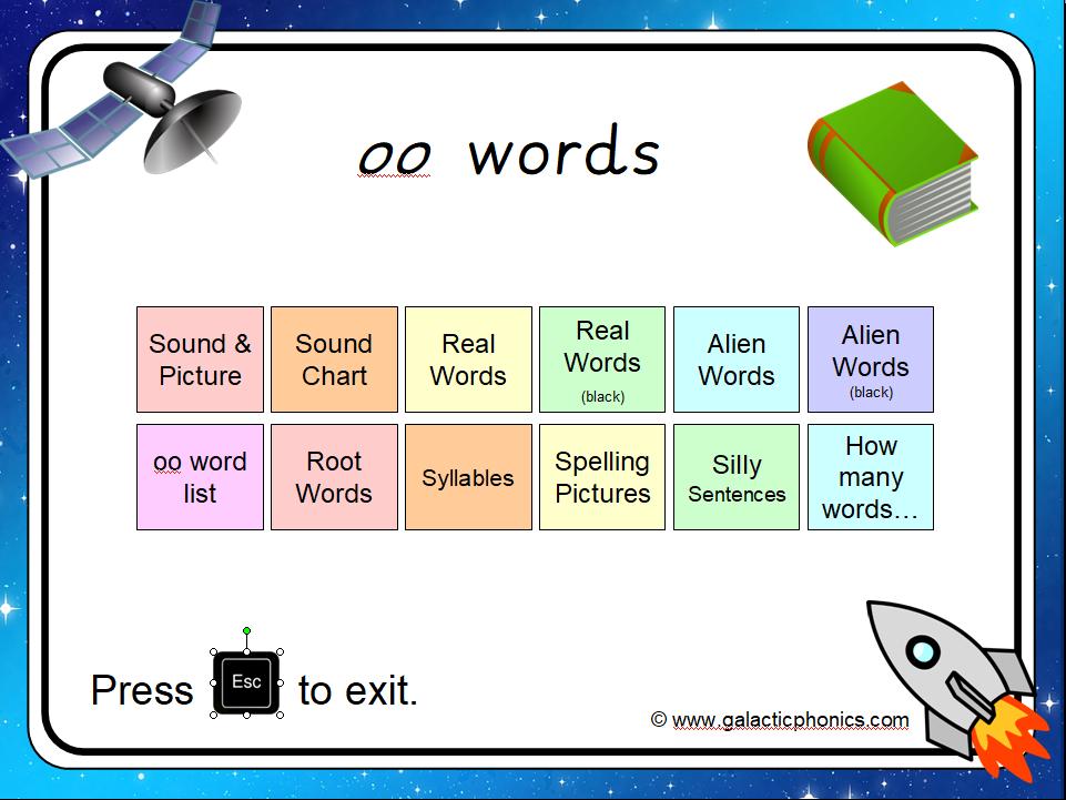 The 'oo' (look) Phonics PowerPoint