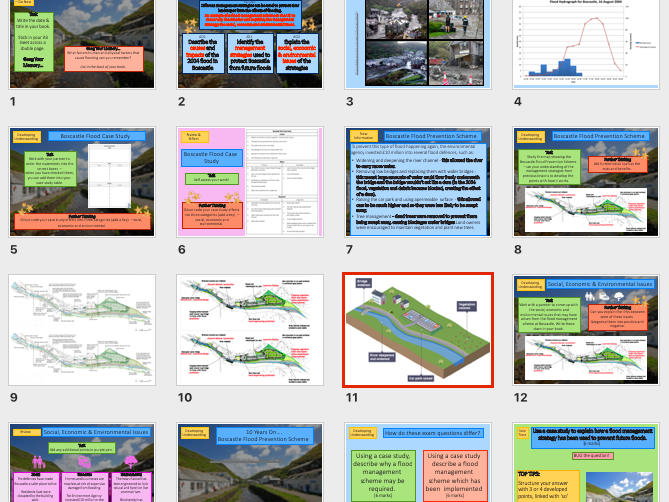 Boscastle Flood & Management Strategy Lesson AQA GCSE Geography