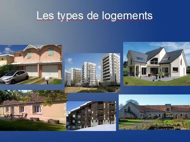Les types de logements - présentation du vocabulaire