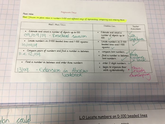 Weekly learning objective grids for the whole of Year 2 maths curriculum. Objectives match the Natio
