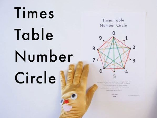 Times Table Multiplications Number Circle