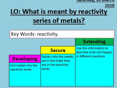 Reactivity series lesson
