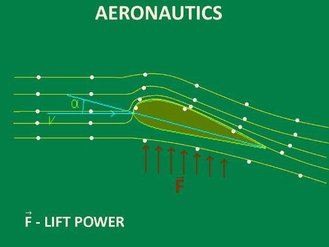 Lift Power