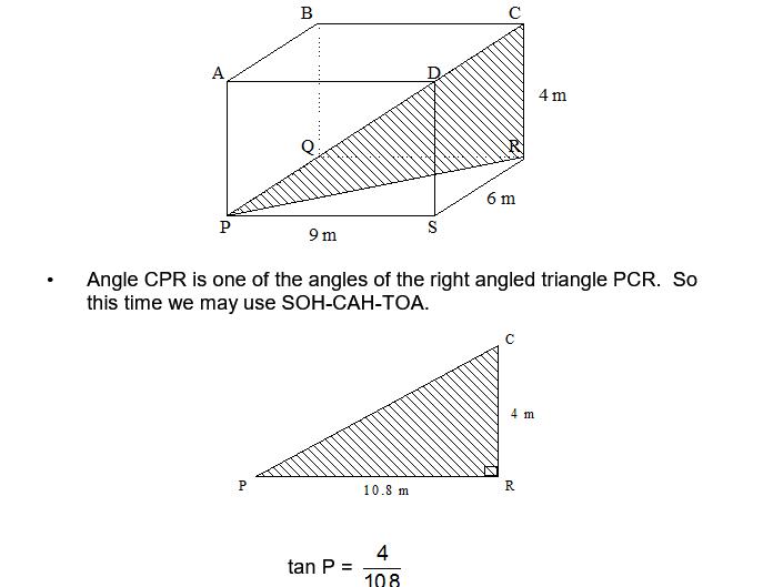 Mathematics Revision Notes
