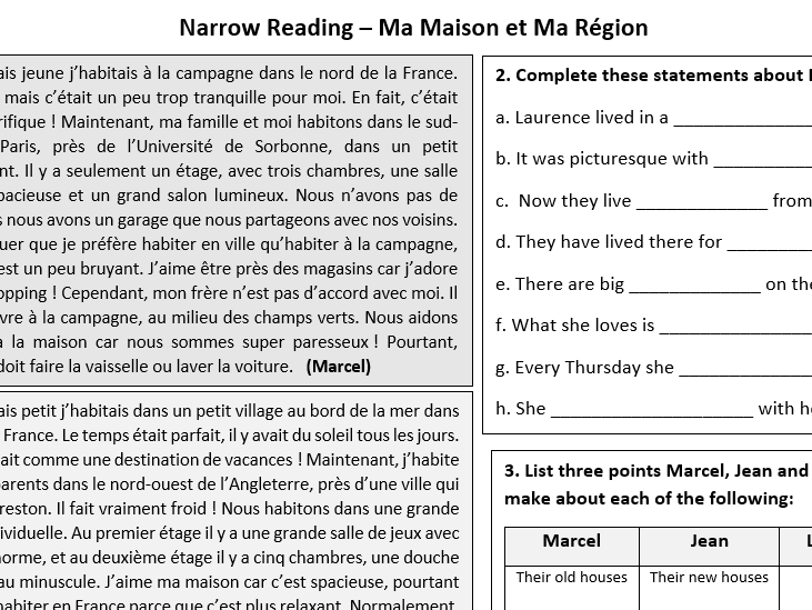 KS3/KS4 House and Location Narrow Reading