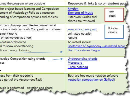HSC Music Program with Composition Focus including links, rubric and lessons