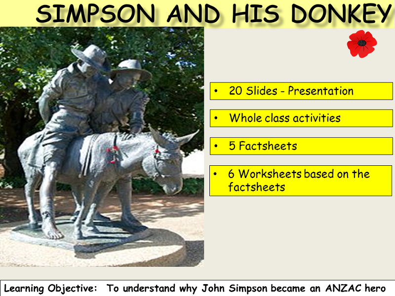 ANZAC - Legend of Simpson and his Donkey: Presentation, Factsheets and Worksheets, Word Search