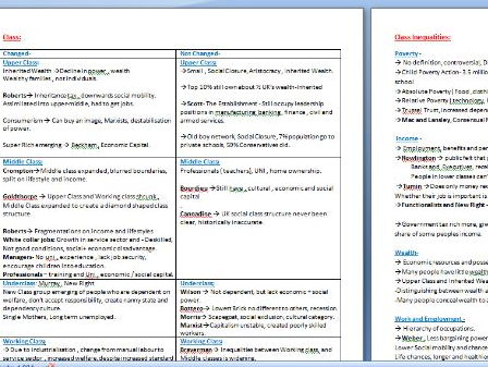 Concise Revision for OCR SOCIOLOGY SOCIAL INEQUALITIES