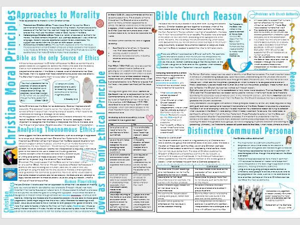 OCR A Level: Christian Moral Principles - Learning Mat for Revision