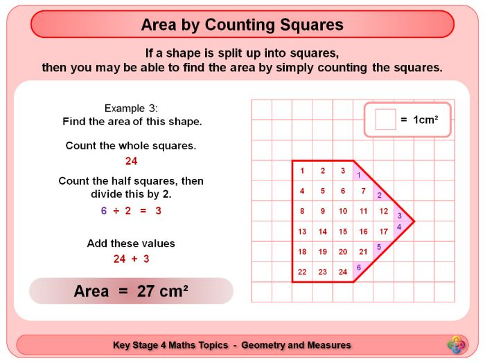 Area by Counting Squares KS4
