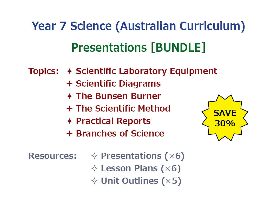 Introduction to Science – Presentations [BUNDLE]