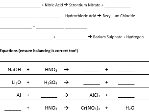 Neutralisation Reactions and Balancing Equations