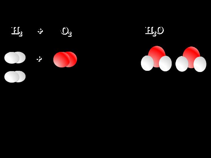 Balanced Formula Equations