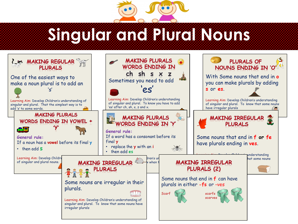 Spellings: Singular Nouns into Plurals  and Vice Versa - Presentations & Worksheets Activities