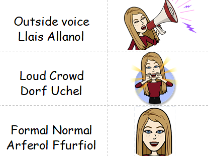 Voice Levels English/Welsh