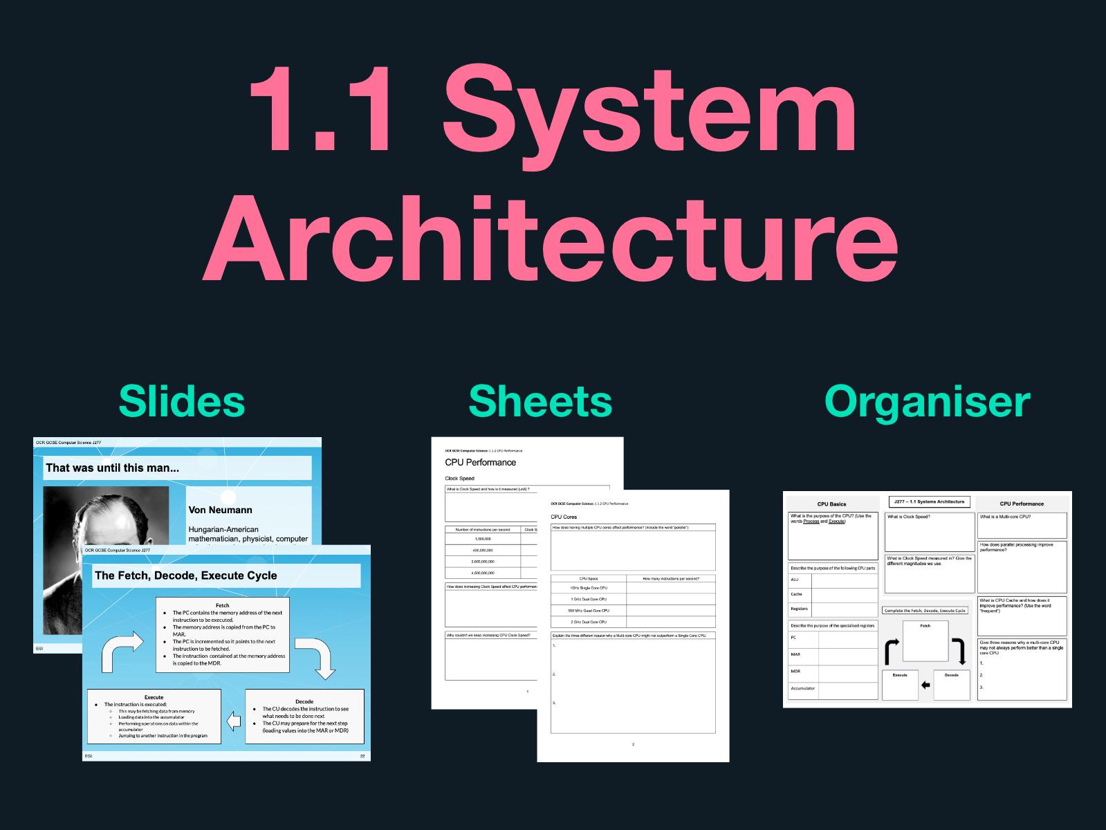J277 GCSE Computer Science 1.1 System Architecture Unit