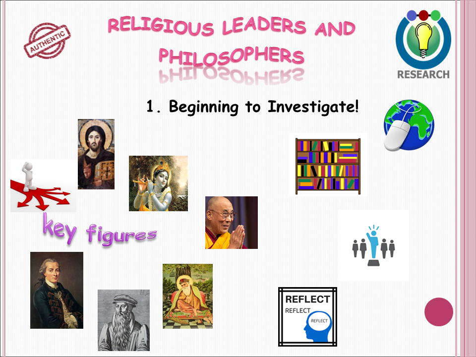 Religious Leaders and Philosophers 1. Beginning to investigate