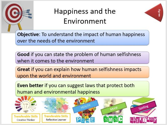 RS / PSHE Happiness and the Environment - Whole Lesson and Resources