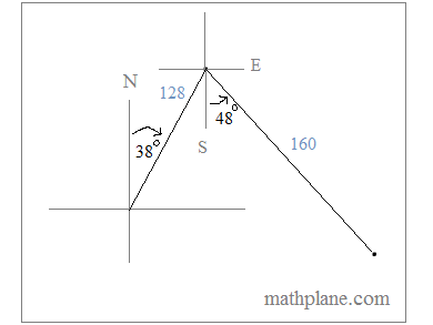 Trigonometry Navigation Direction and Bearings