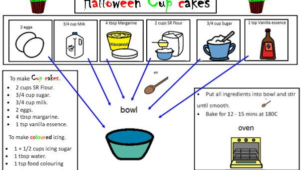 Making Halloween cupcakes:- Life Skills - Visual Recipes and supplementary resources.