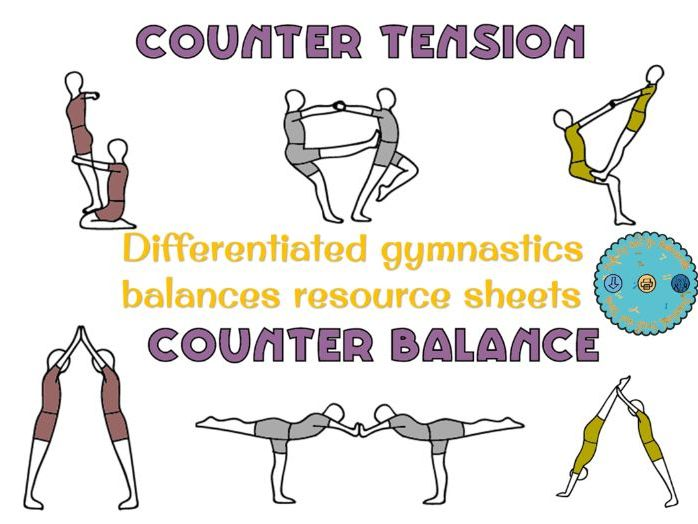 Gymnastics balances - Differentiated  counter tension and counter balance