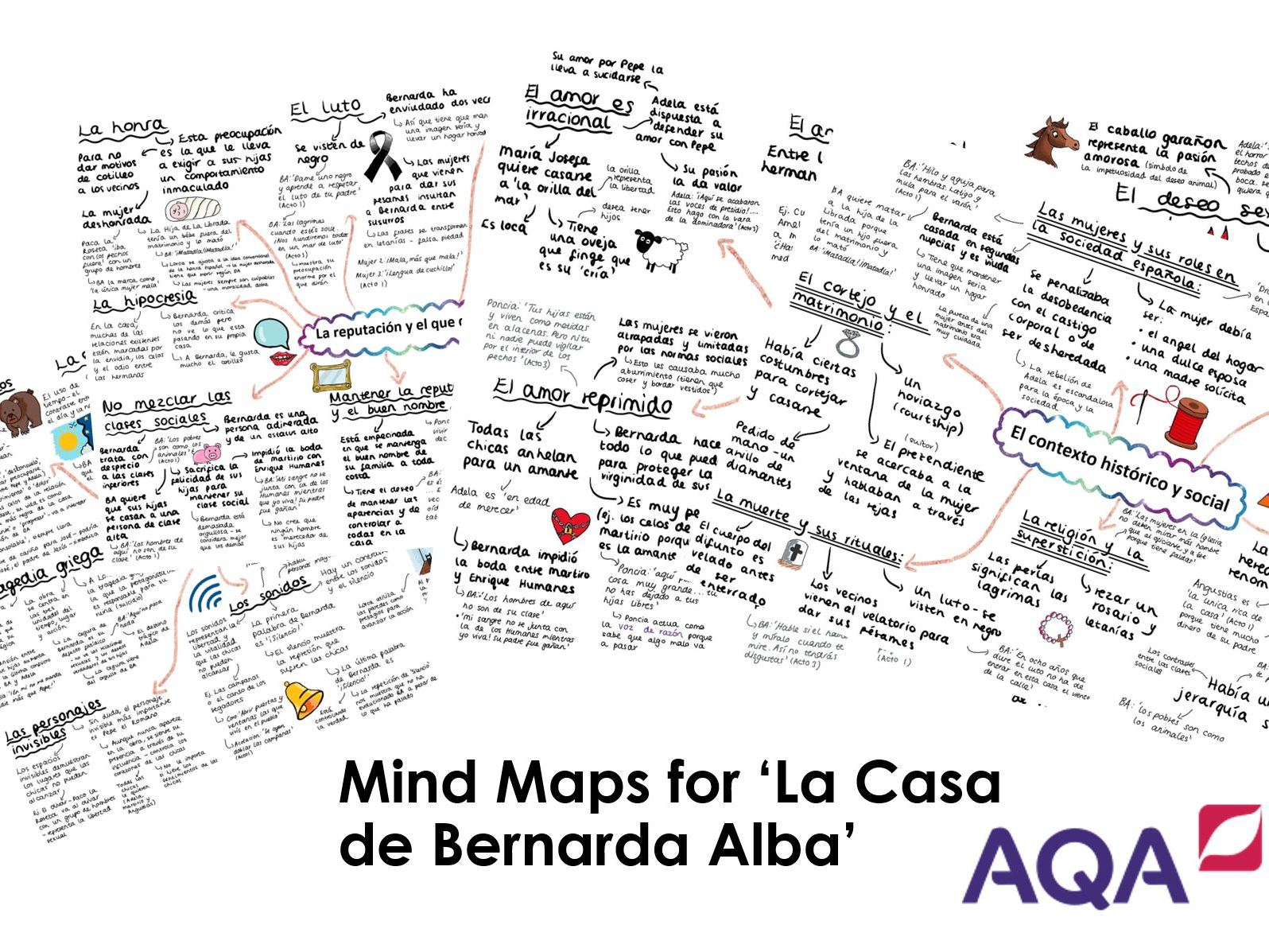 Mind Maps for 'LA CASA DE BERNARDA ALBA' for A2 A Level Spanish