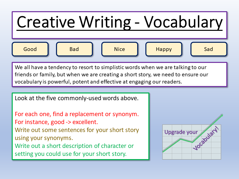 Creative Writing Vocabulary