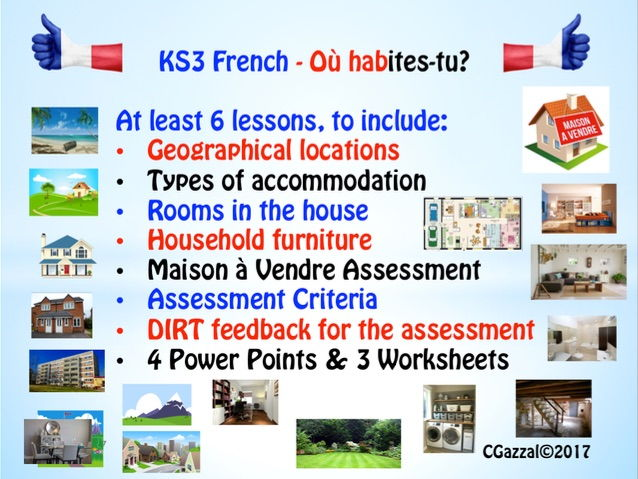 KS3 French – Describing Where You Live.