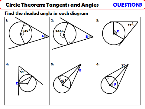 Circle Theorem - Tangents and Angles Bisected