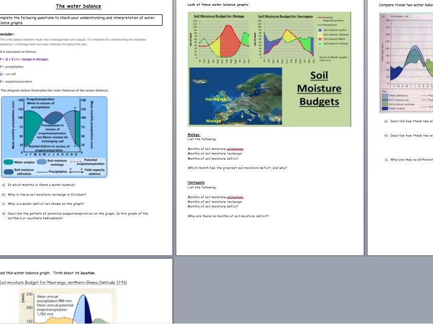 Water balance / water budget graphs (AQA Water & Carbon Cycles)