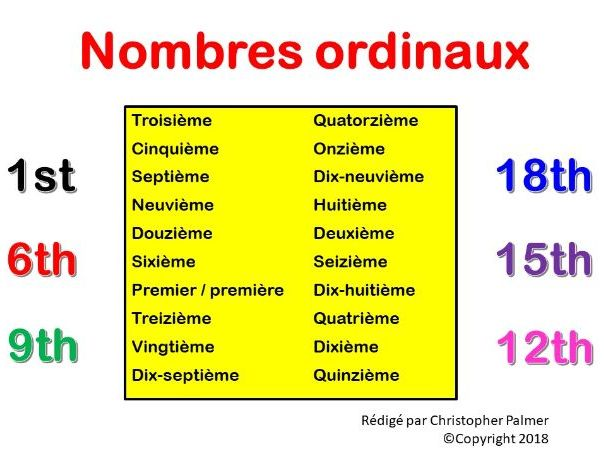 French: Ordinal numbers