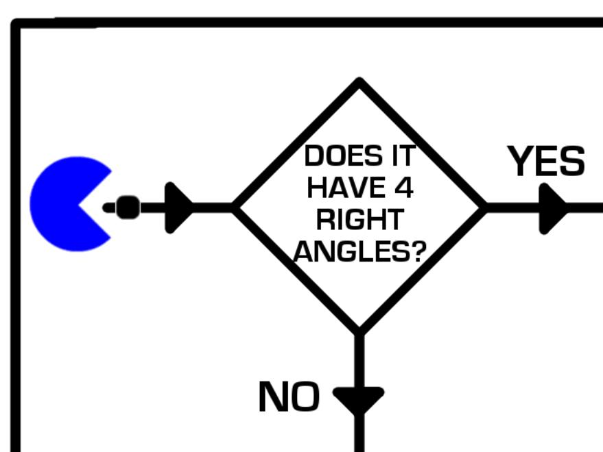 Naming Quadrilaterals Worksheet