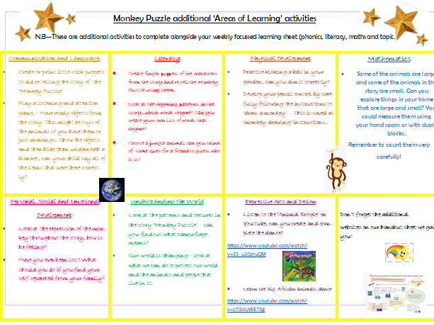 Home Learning EYFS Monkey Puzzle planning set