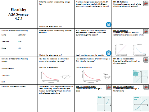 AQA Synergy 4.7.2 Electricity revision