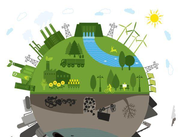 Energy types, Renewable VS Non-renewable energy