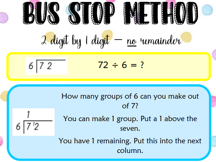 Bus Stop Method - NO remainder