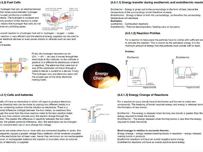 AQA Chemistry GCSE - Energy Changes