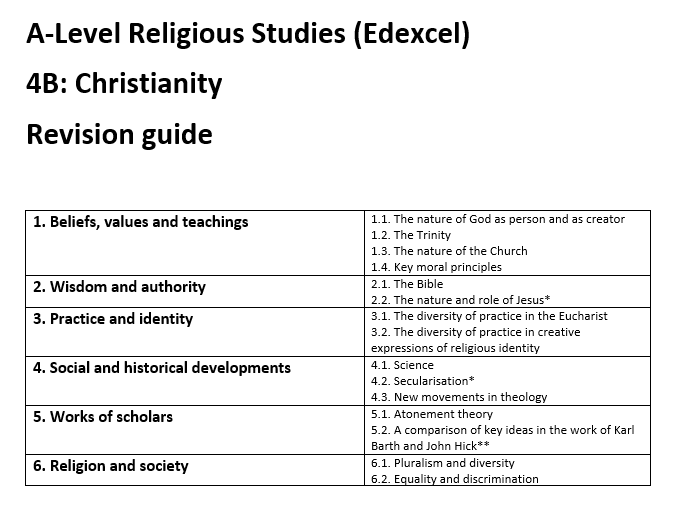A-level Religious Studies (Edexcel): Christianity revision guide