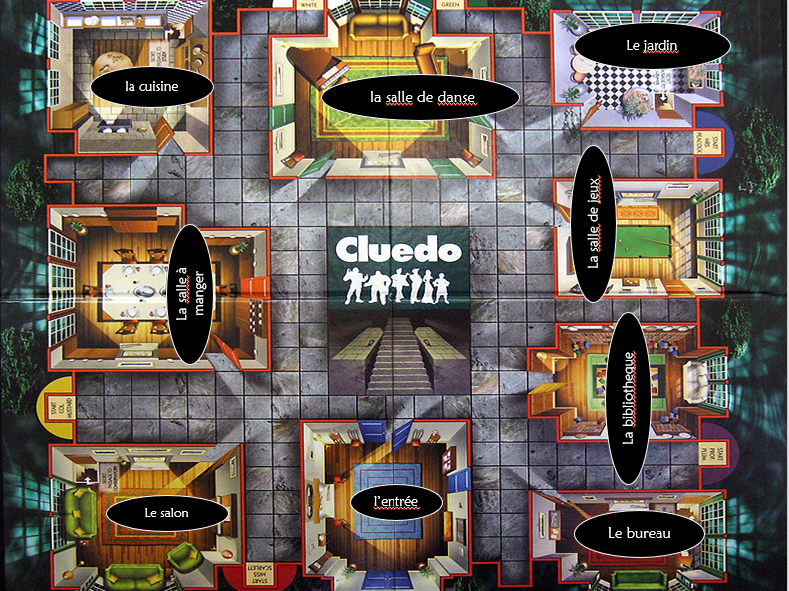 Cluedo on house chores and rooms French