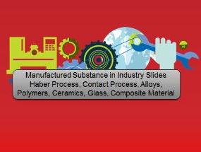 Manufacturing Industry Lesson Slides (29 Slides)