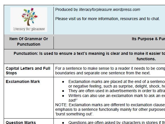 functional grammar table  cpd subject knowledge with a