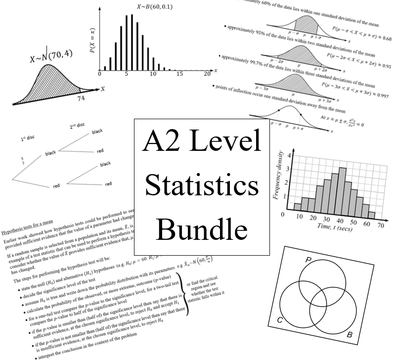 A2 level statistics bundle for new A level