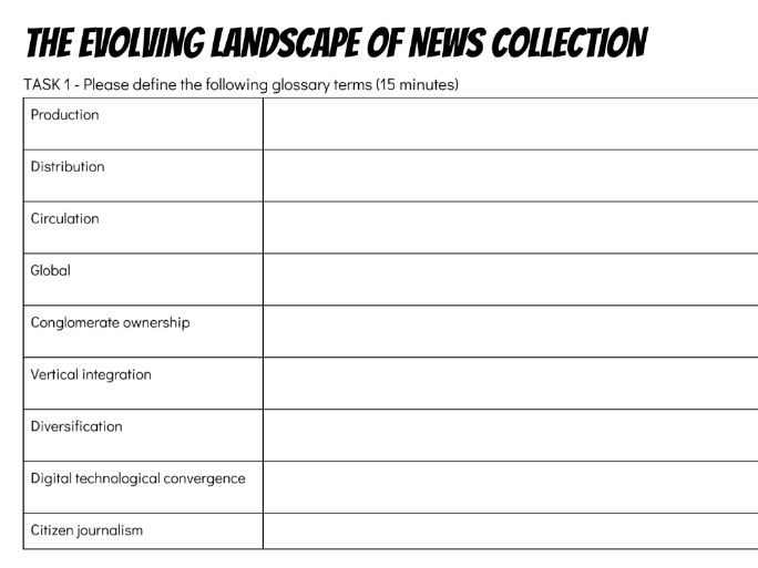 WJEC Media, Evolving landscape of News online, engaging an audience, conventions/terminology TASKS