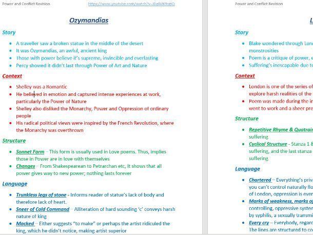 GCSE AQA English Literature (9-1) Power & Conflict Poem Revision Notes By Joynul Haque