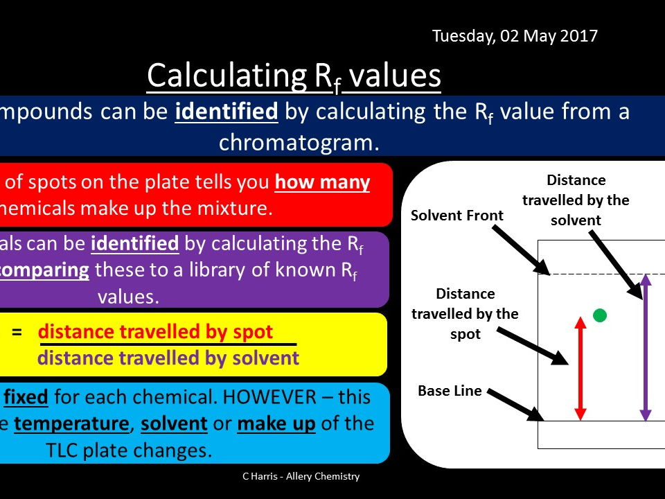 NEW Complete OCR B (Salters) Year 1 A level Chemistry Revision