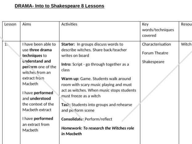 KS3 Drama SOW Intro to Shakespeare