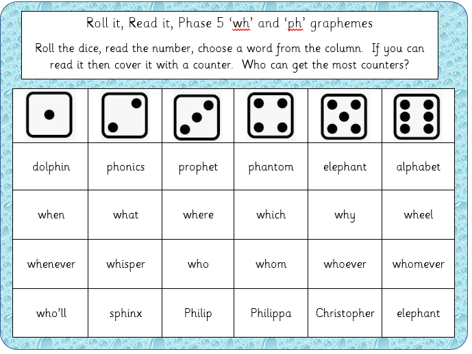 Phonics Phase 5 Weeks 1 - 4 - home and school (blended) learning