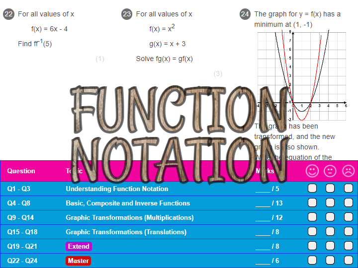 Function Notation Worksheet + Answers (Higher GCSE)